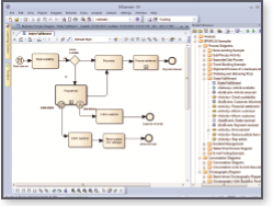 Complete Modeling Platform for Business Analysis