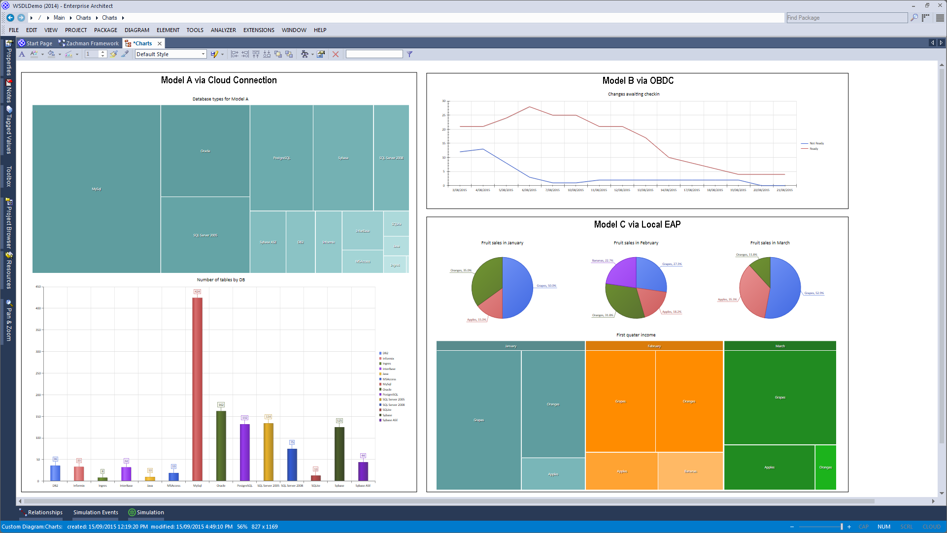 Enterprise Architect Corporate Edition: Charting - Data From Multiple & External Sources