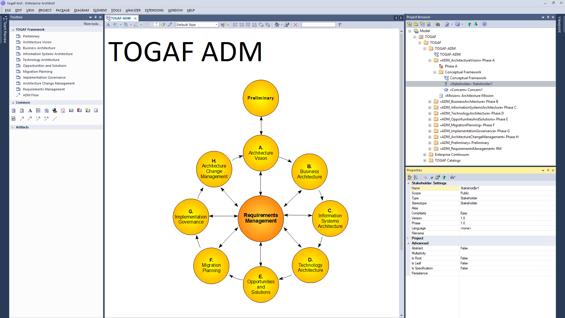 TOGAF 9 Interface