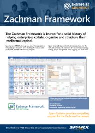 Support de Zachman Framework dans Enterprise Architect